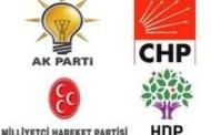 «AKP Türkiyənin yaxasından düşməlidir»