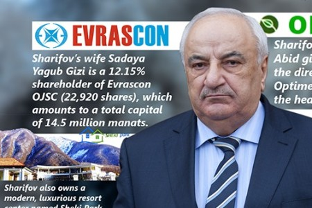 """106 milyon manat necə """"buxarlandı"""" VİDEO"""